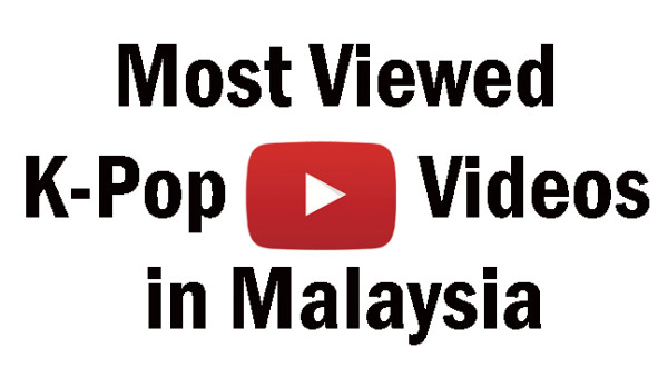 Most Viewed Videos